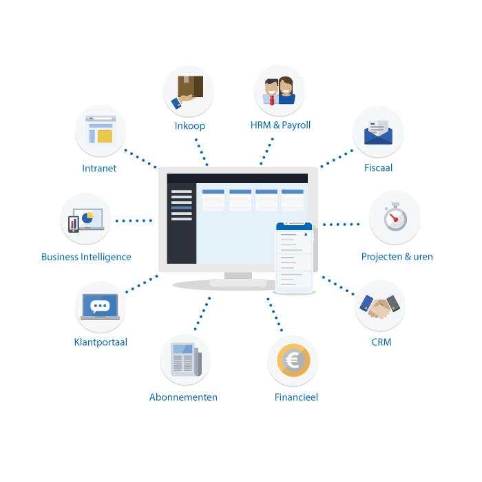 screenshot AFAS Software