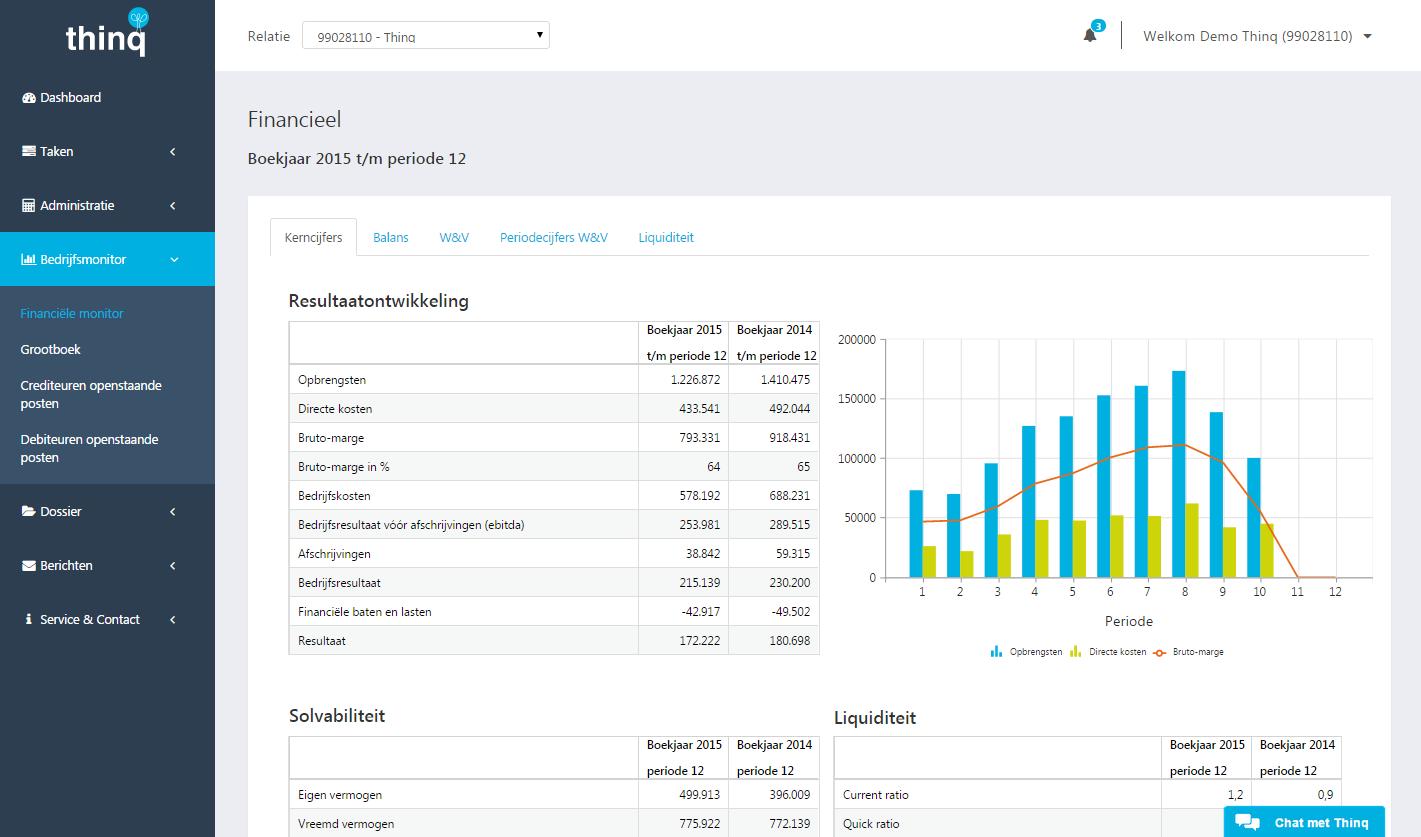 screenshot Thinq online boekhoudservice